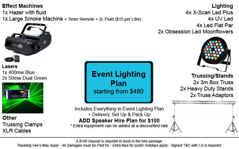 Event Lighting Diagram - Product Wiring Diagrams •